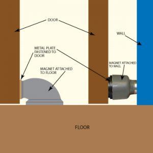 Aplicación de tope de puerta magnética: mejore su hogar con topes de puerta magnética-Bunting-Elk Grove Village
